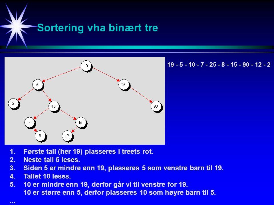 Sortering vha binært tre 1.Første tall (her 19) plasseres i treets rot. 2.Neste tall 5 leses. 3.Siden 5 er mindre enn 19, plasseres 5 som venstre barn