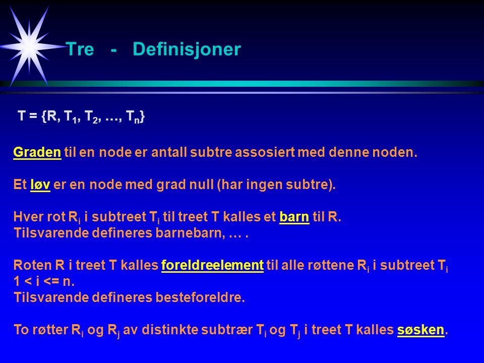Tre - Definisjoner T ={R, T 1, T 2, …, T n } Graden til en node er antall subtre assosiert med denne noden. Et løv er en node med grad null (har ingen
