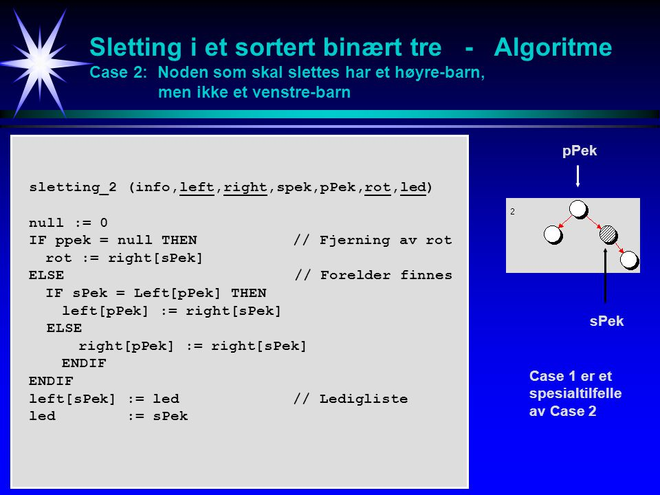 Sletting i et sortert binært tre - Algoritme Case 2: Noden som skal slettes har et høyre-barn, men ikke et venstre-barn sletting_2 (info,left,right,spek,pPek,rot,led) null := 0 IF ppek = null THEN // Fjerning av rot rot := right[sPek] ELSE // Forelder finnes IF sPek = Left[pPek] THEN left[pPek] := right[sPek] ELSE right[pPek] := right[sPek] ENDIF left[sPek] := led // Ledigliste led := sPek pPek sPek Case 1 er et spesialtilfelle av Case 2