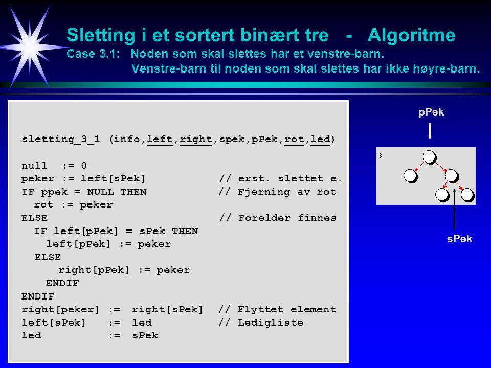 Sletting i et sortert binært tre - Algoritme Case 3.1: Noden som skal slettes har et venstre-barn. Venstre-barn til noden som skal slettes har ikke hø