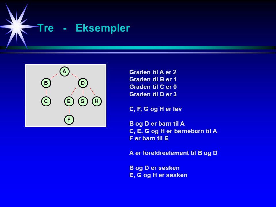 Tre - Eksempler A BD CEGH F Graden til A er 2 Graden til B er 1 Graden til C er 0 Graden til D er 3 C, F, G og H er løv B og D er barn til A C, E, G og H er barnebarn til A F er barn til E A er foreldreelement til B og D B og D er søsken E, G og H er søsken