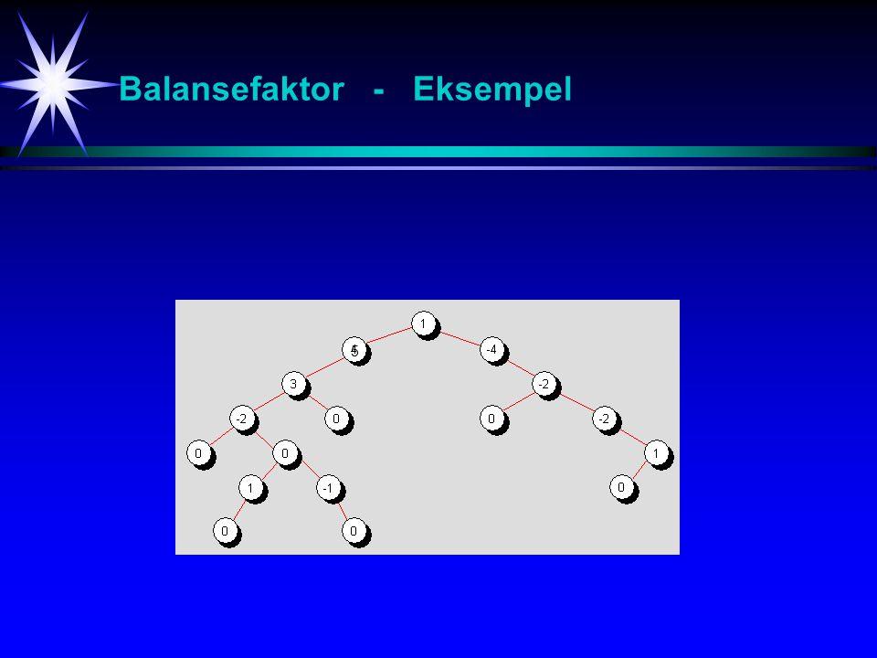 Balansefaktor - Eksempel 5