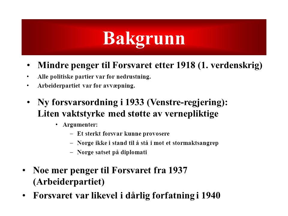 Bakgrunn Mindre penger til Forsvaret etter 1918 (1. verdenskrig) Alle politiske partier var for nedrustning. Arbeiderpartiet var for avvæpning. Ny for