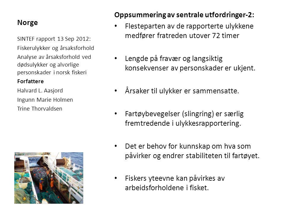 Norge Oppsummering av sentrale utfordringer-2: Flesteparten av de rapporterte ulykkene medfører fratreden utover 72 timer Lengde på fravær og langsiktig konsekvenser av personskader er ukjent.