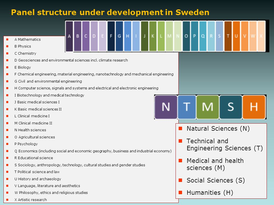 Panel structure under development in Sweden A Mathematics B Physics C Chemistry D Geosciences and environmental sciences incl. climate research E Biol