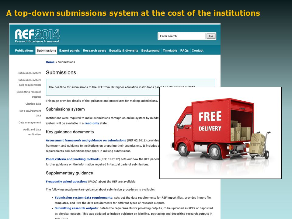 A top-down submissions system at the cost of the institutions