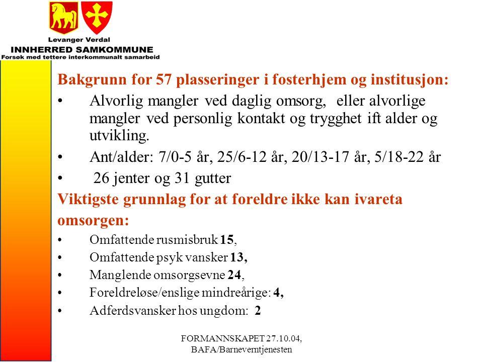 FORMANNSKAPET 27.10.04, BAFA/Barneverntjenesten 8)Sammenligning andre kommuner: Stjørdal, Verdal, Steinkjer Antall barn i barnevernet per årsverk 2003 (Kostra): Levanger 24,9, Verdal 31,1, Stjørdal 14,3, Steinkjer 18,9, gj.snitt NT 23,4, landsgj.snitt u.