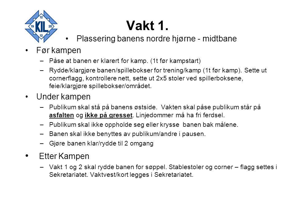 Vakt 2.Plassering banens østre hjørne - midtbane Før kampen –Påse at banen er klarert for kamp.