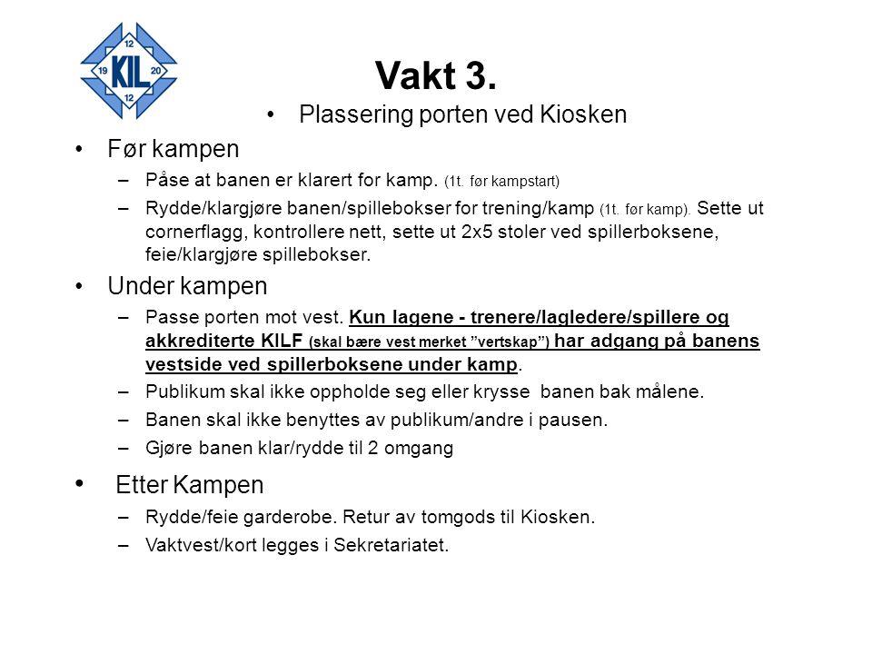 Vakt 3.Plassering porten ved Kiosken Før kampen –Påse at banen er klarert for kamp.