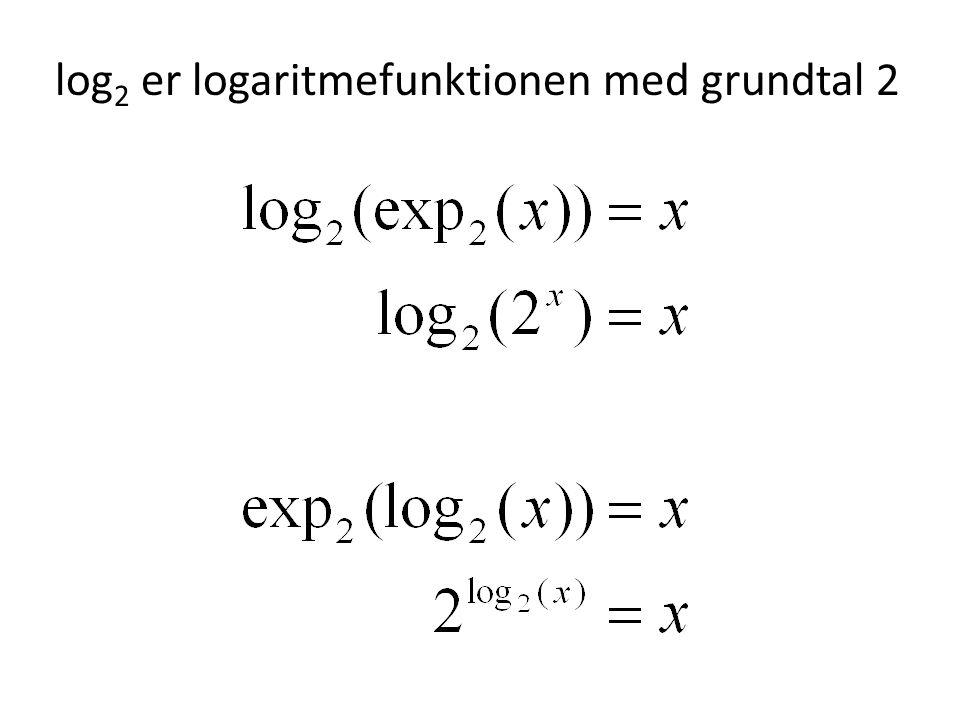 log 2 er logaritmefunktionen med grundtal 2