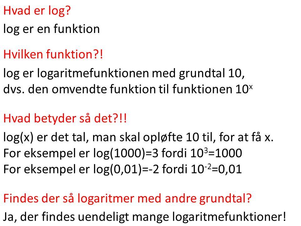 Hvad er log. log er en funktion Hvilken funktion .