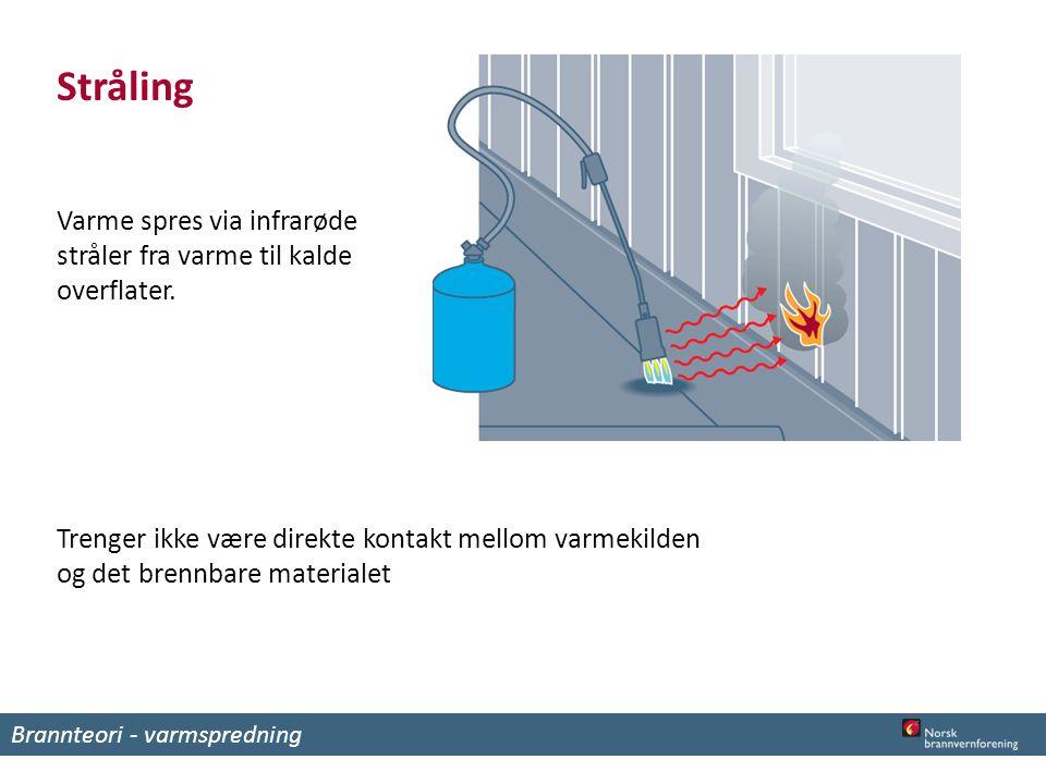 Stråling Varme spres via infrarøde stråler fra varme til kalde overflater. Trenger ikke være direkte kontakt mellom varmekilden og det brennbare mater