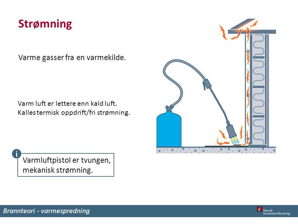 Strømning Varme gasser fra en varmekilde. Varmluftpistol er tvungen, mekanisk strømning. Brannteori - varmespredning Varm luft er lettere enn kald luf