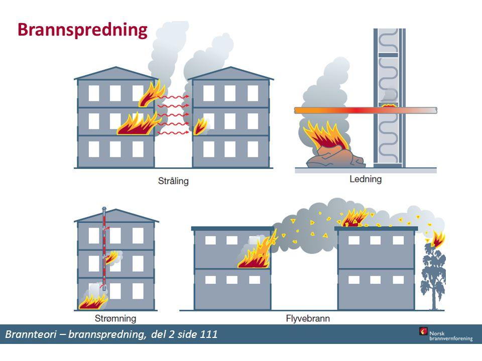 Brannteori – brannspredning, del 2 side 111 Brannspredning