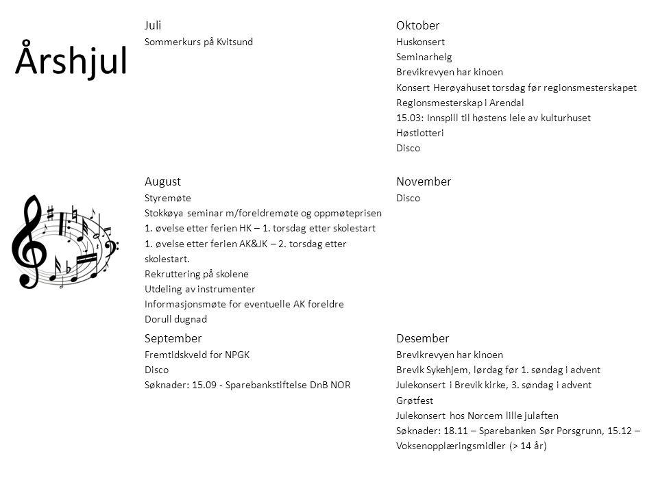 Årshjul Juli Sommerkurs på Kvitsund Oktober Huskonsert Seminarhelg Brevikrevyen har kinoen Konsert Herøyahuset torsdag før regionsmesterskapet Regions