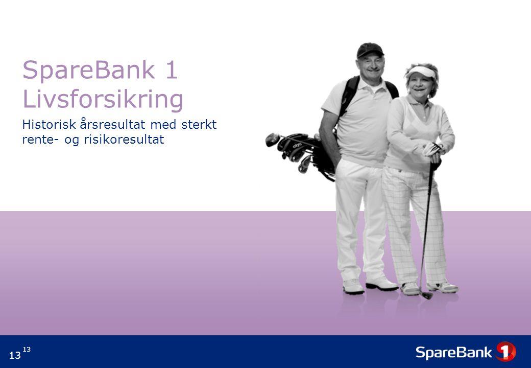 13 SpareBank 1 Livsforsikring Historisk årsresultat med sterkt rente- og risikoresultat