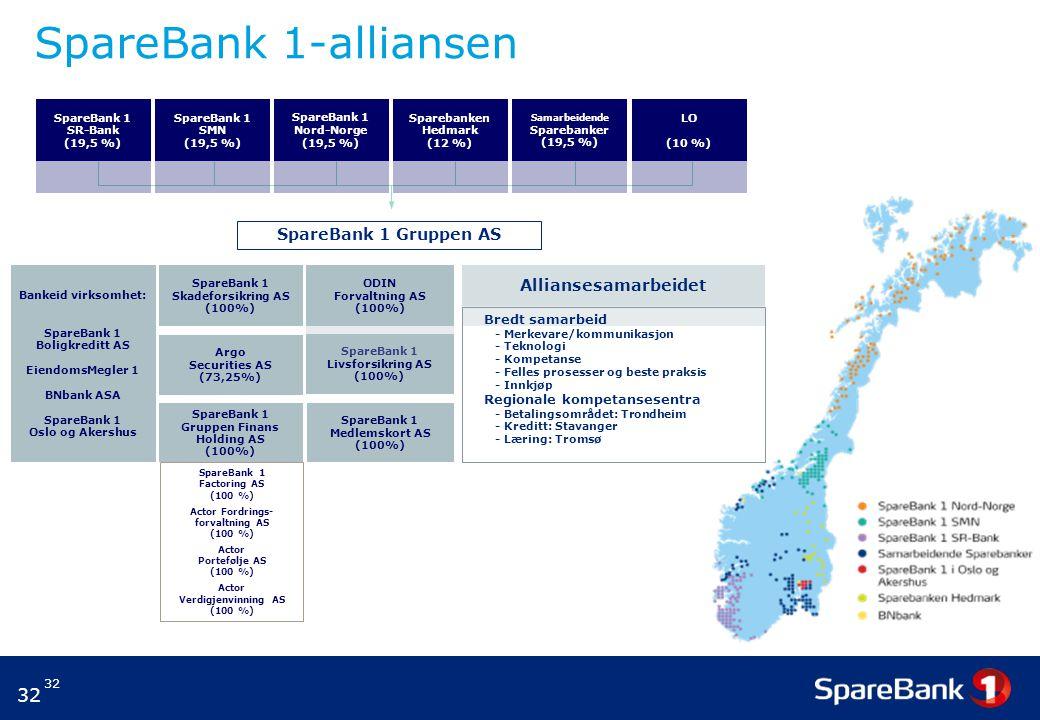 32 SpareBank 1-alliansen SpareBank 1 Gruppen AS SpareBank 1 SR-Bank (19,5 %) SpareBank 1 SMN (19,5 %) SpareBank 1 Nord-Norge (19,5 %) Sparebanken Hedm