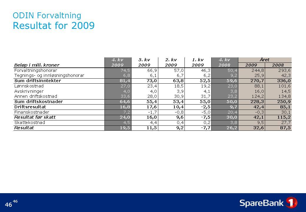 46 ODIN Forvaltning Resultat for 2009