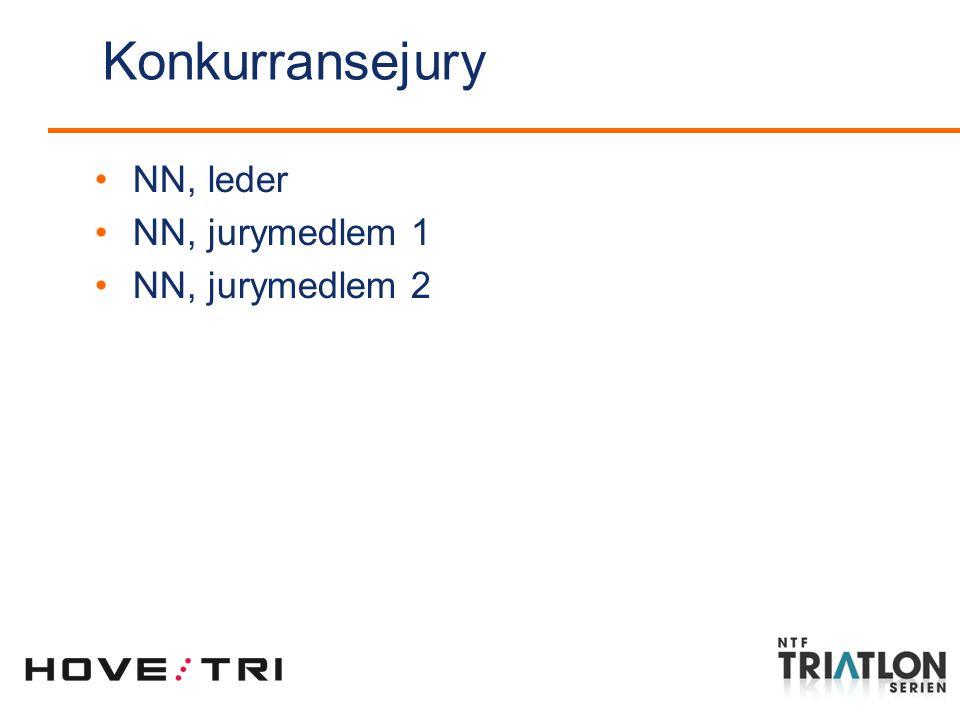 Konkurransejury NN, leder NN, jurymedlem 1 NN, jurymedlem 2