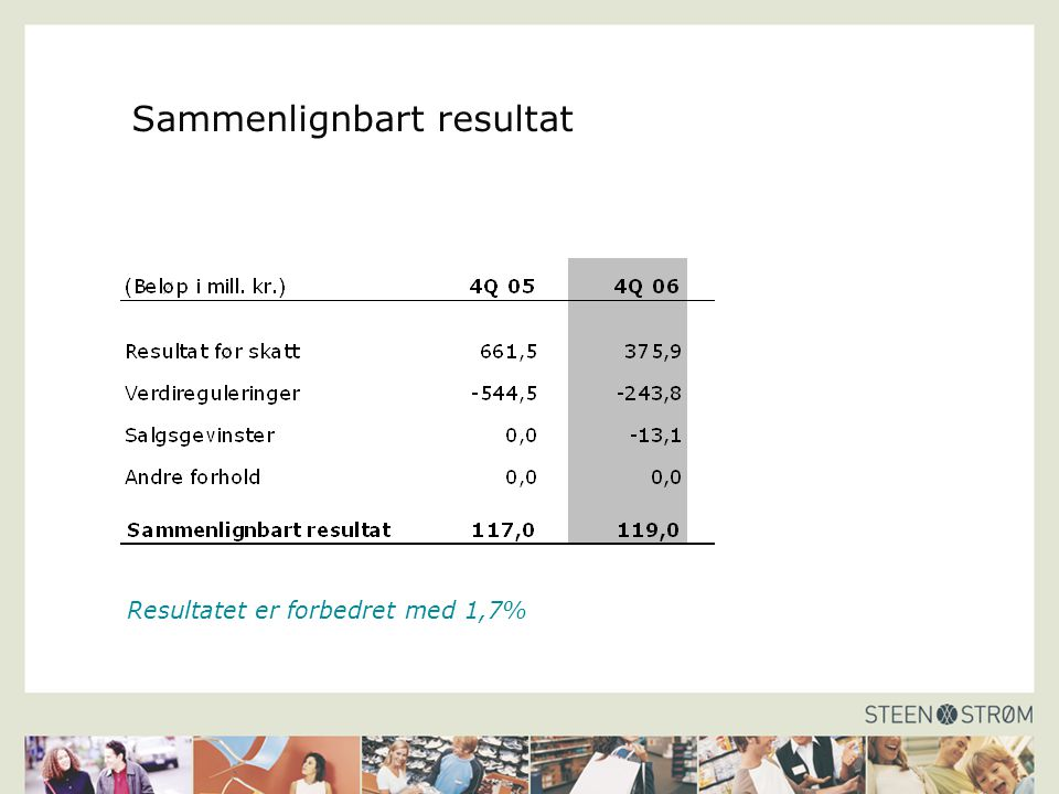 Sammenlignbart resultat Resultatet er forbedret med 1,7%