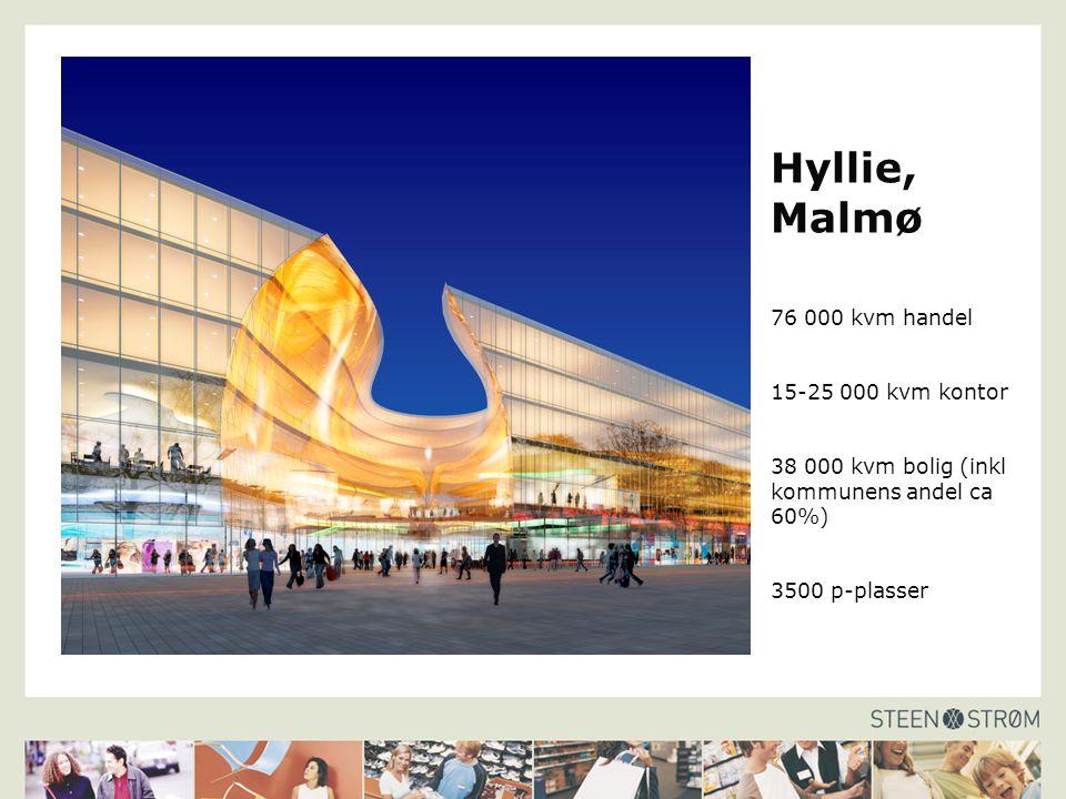 Hyllie, Malmø 76 000 kvm handel 15-25 000 kvm kontor 38 000 kvm bolig (inkl kommunens andel ca 60%) 3500 p-plasser