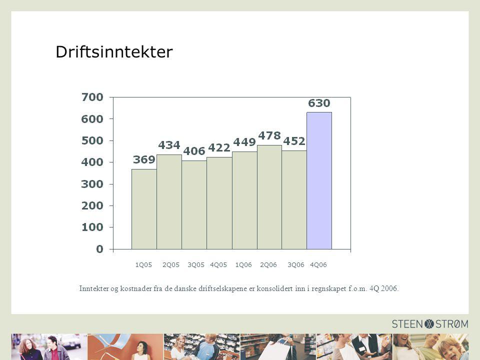 Driftsinntekter 1Q05 2Q05 3Q05 4Q05 1Q06 2Q06 3Q06 4Q06 Inntekter og kostnader fra de danske driftselskapene er konsolidert inn i regnskapet f.o.m.