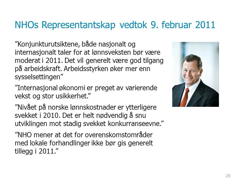 NHOs Representantskap vedtok 9.