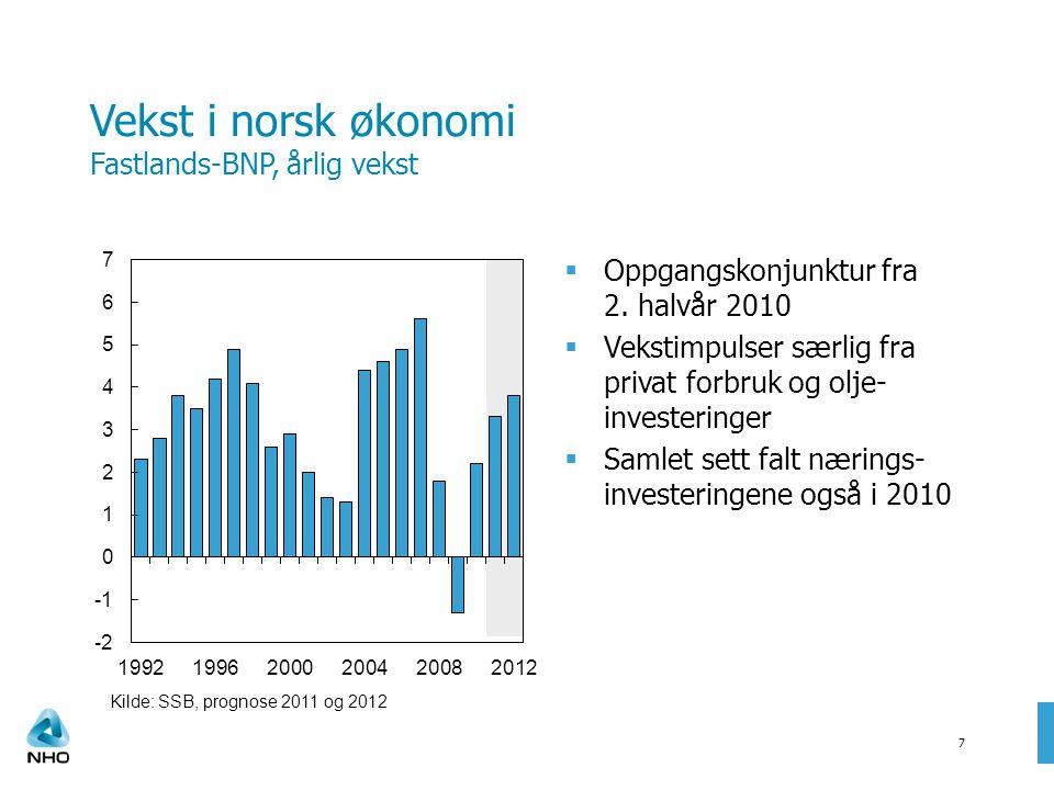 Vekst i norsk økonomi Fastlands-BNP, årlig vekst Kilde: SSB, prognose 2011 og 2012 7  Oppgangskonjunktur fra 2.