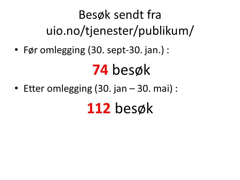 Besøk sendt fra uio.no/tjenester/publikum/ Før omlegging (30.