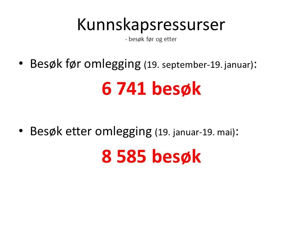 Kunnskapsressurser - besøk før og etter Besøk før omlegging (19.