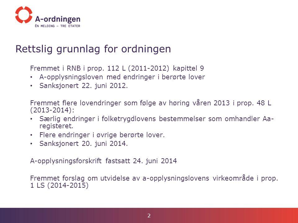 Rettslig grunnlag for ordningen Fremmet i RNB i prop. 112 L (2011-2012) kapittel 9 A-opplysningsloven med endringer i berørte lover Sanksjonert 22. ju