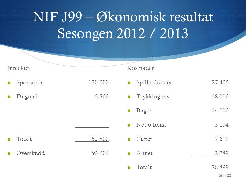 NIF J99 – Økonomisk resultat Sesongen 2012 / 2013 Inntekter  Sponsorer170 000  Dugnad 2 500  Totalt152 500  Overskudd93 601 Kostnader  Spillerdra