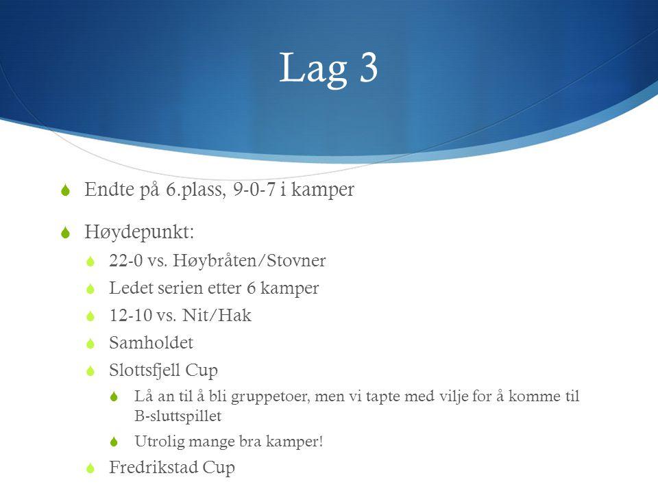 Lag 3  Endte på 6.plass, 9-0-7 i kamper  Høydepunkt:  22-0 vs. Høybråten/Stovner  Ledet serien etter 6 kamper  12-10 vs. Nit/Hak  Samholdet  Sl