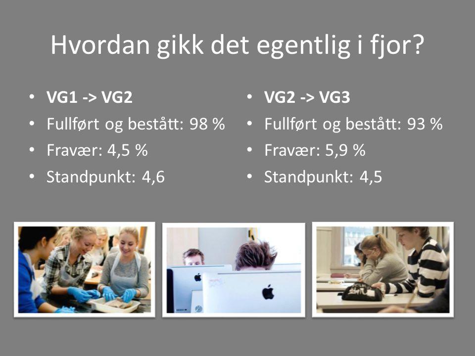 Hvordan gikk det egentlig i fjor? VG1 -> VG2 Fullført og bestått: 98 % Fravær: 4,5 % Standpunkt: 4,6 VG2 -> VG3 Fullført og bestått: 93 % Fravær: 5,9