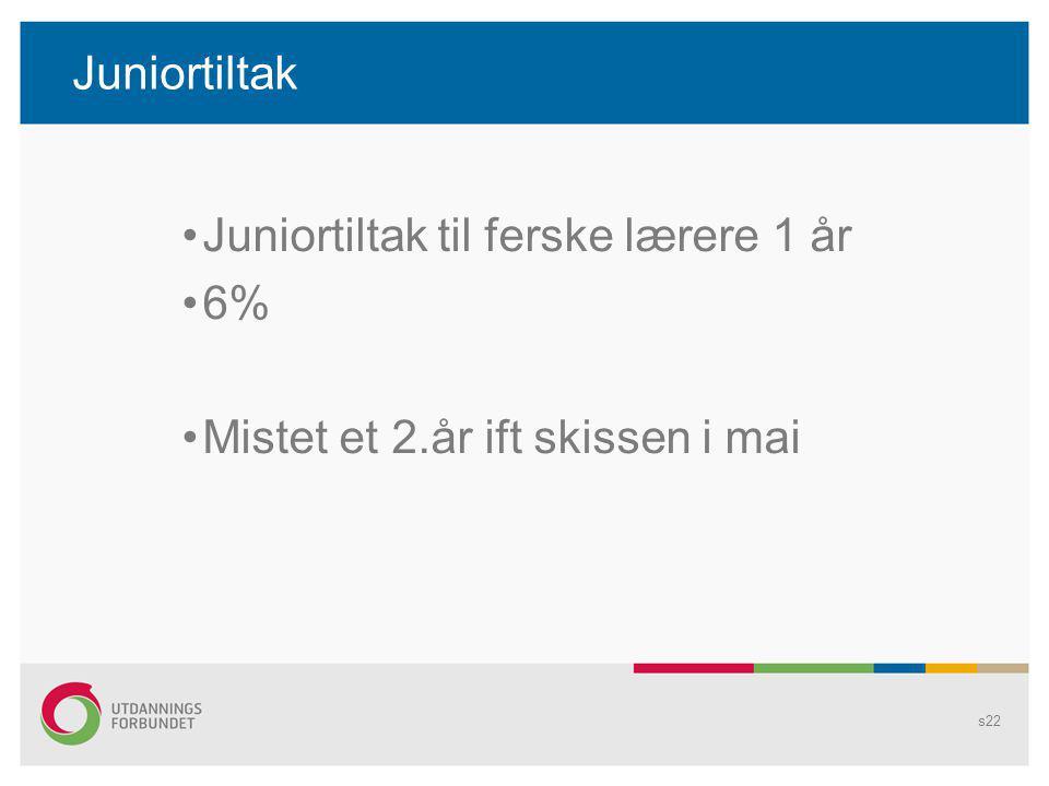 Juniortiltak Juniortiltak til ferske lærere 1 år 6% Mistet et 2.år ift skissen i mai s22