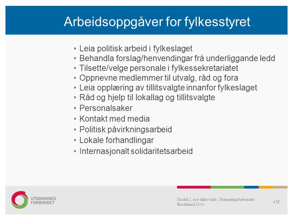 Modul 2, nye tillitsvalde, Utdanningsforbundet Hordaland 2014 s12 Arbeidsoppgåver for fylkesstyret Leia politisk arbeid i fylkeslaget Behandla forslag