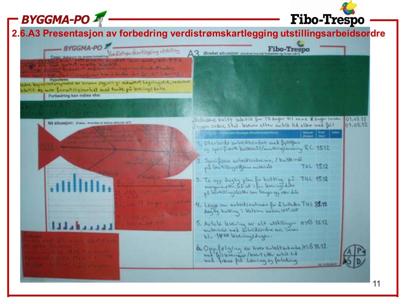 11 2.6.A3 Presentasjon av forbedring verdistrømskartlegging utstillingsarbeidsordre