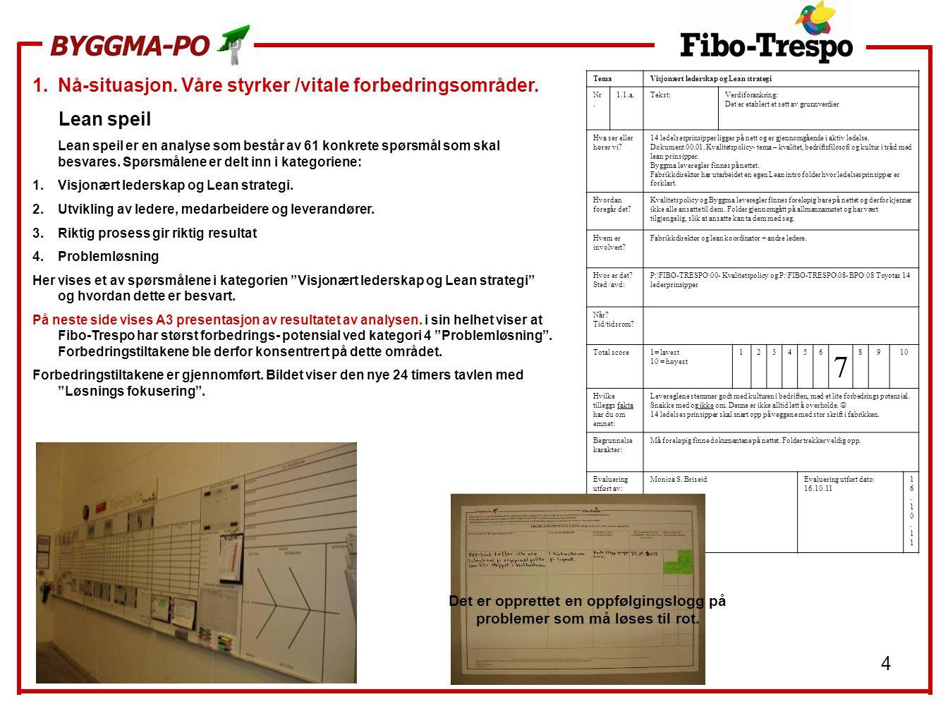 5 1.2. Presentasjon Fortid, Nå-situasjon, Ønsket situasjon med håndskrevet A3