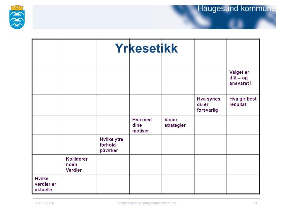 20.11.2014informasjon fra Haugesund kommune31 Yrkesetikk Valget er ditt – og ansvaret ! Hva synes du er forsvarlig Hva gir best resultat Hva med dine