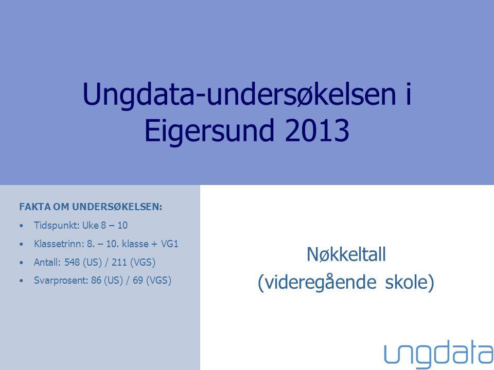 Ungdata-undersøkelsen i Eigersund 2013 Nøkkeltall (videregående skole) FAKTA OM UNDERSØKELSEN: Tidspunkt: Uke 8 – 10 Klassetrinn: 8.