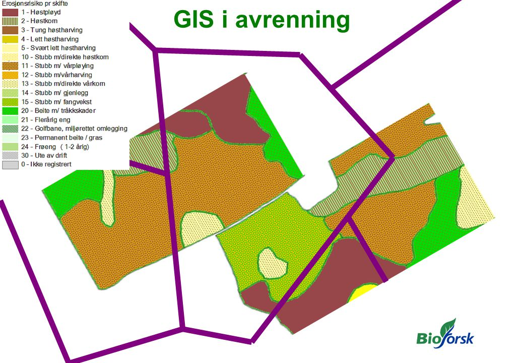 GIS i avrenning