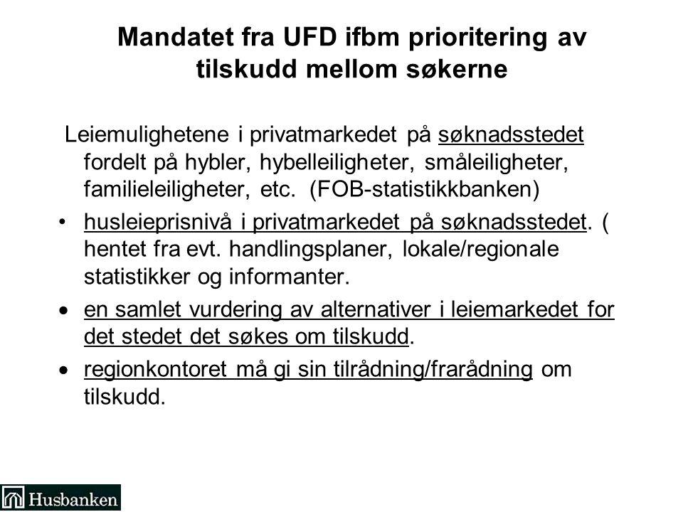 Mandatet fra UFD ifbm prioritering av tilskudd mellom søkerne Leiemulighetene i privatmarkedet på søknadsstedet fordelt på hybler, hybelleiligheter, småleiligheter, familieleiligheter, etc.