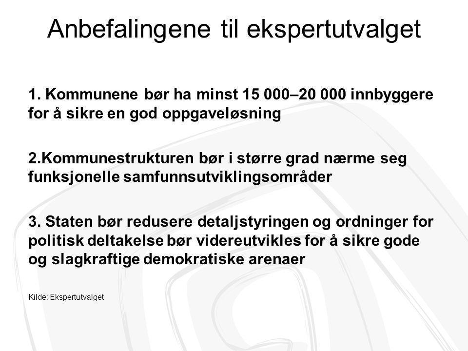 Anbefalingene til ekspertutvalget 1. Kommunene bør ha minst 15 000–20 000 innbyggere for å sikre en god oppgaveløsning 2.Kommunestrukturen bør i størr