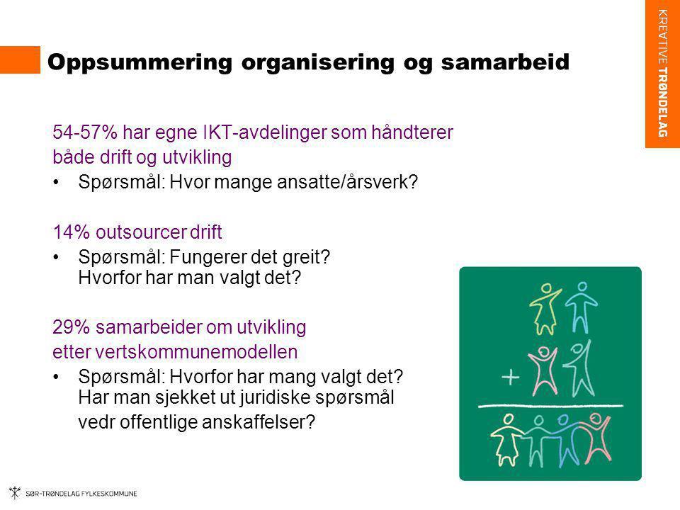Oppsummering organisering og samarbeid 54-57% har egne IKT-avdelinger som håndterer både drift og utvikling Spørsmål: Hvor mange ansatte/årsverk? 14%
