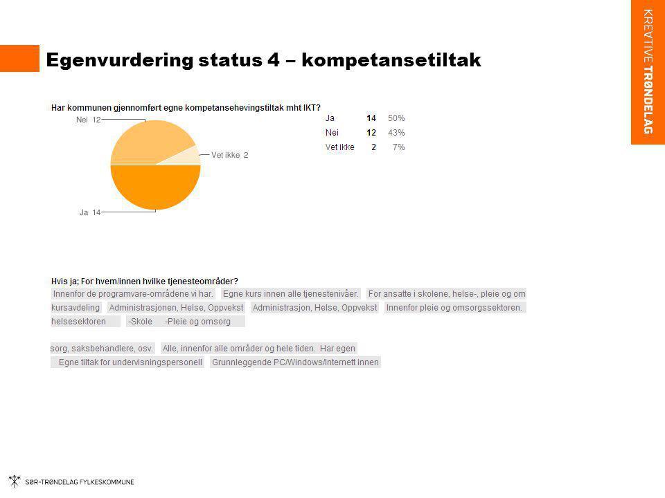 Egenvurdering status 4 – kompetansetiltak
