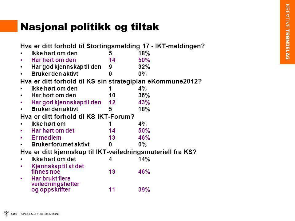 Nasjonal politikk og tiltak Hva er ditt forhold til Stortingsmelding 17 - IKT-meldingen? Ikke hørt om den518% Har hørt om den1450% Har god kjennskap t