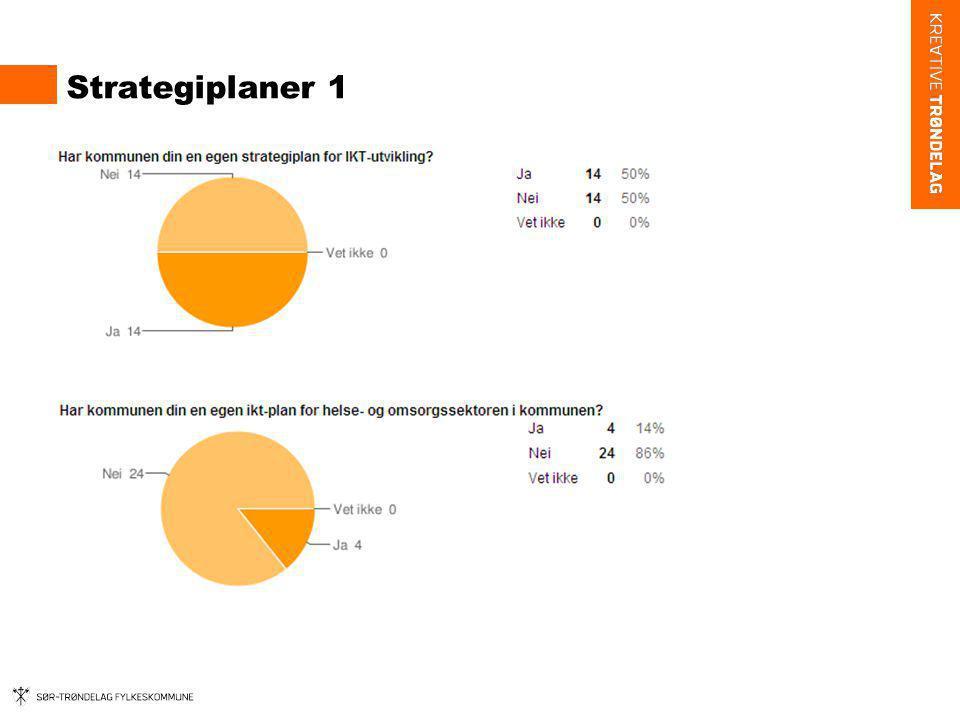 Oppsummering egenvurdering status IKT prioritering – middels (54%) Spørsmål: Hva baseres denne vurderingen på.