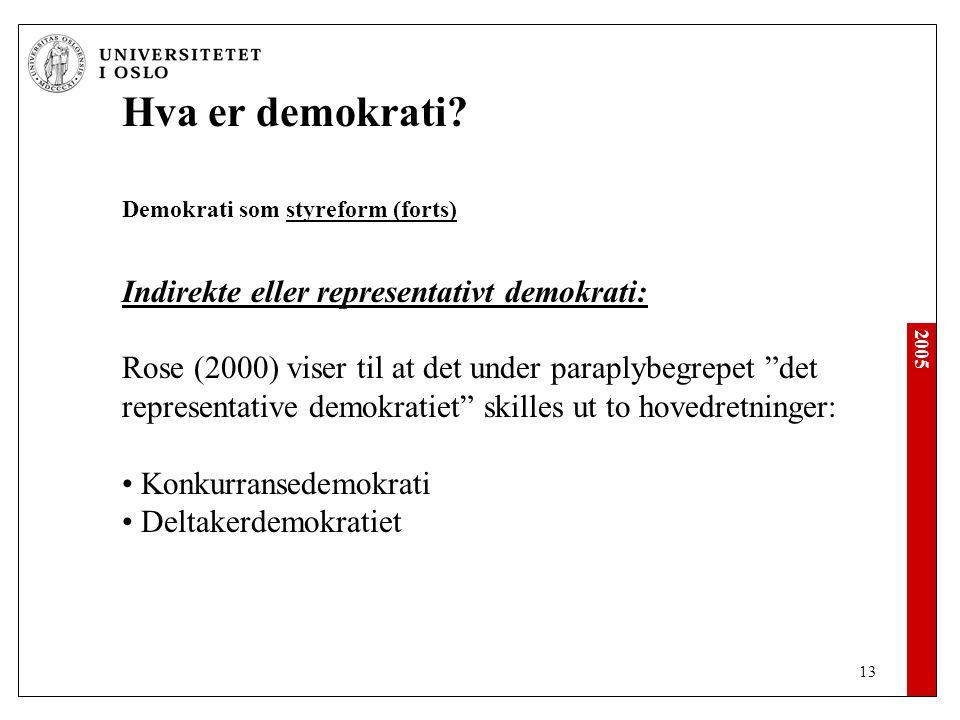 2005 13 Hva er demokrati.