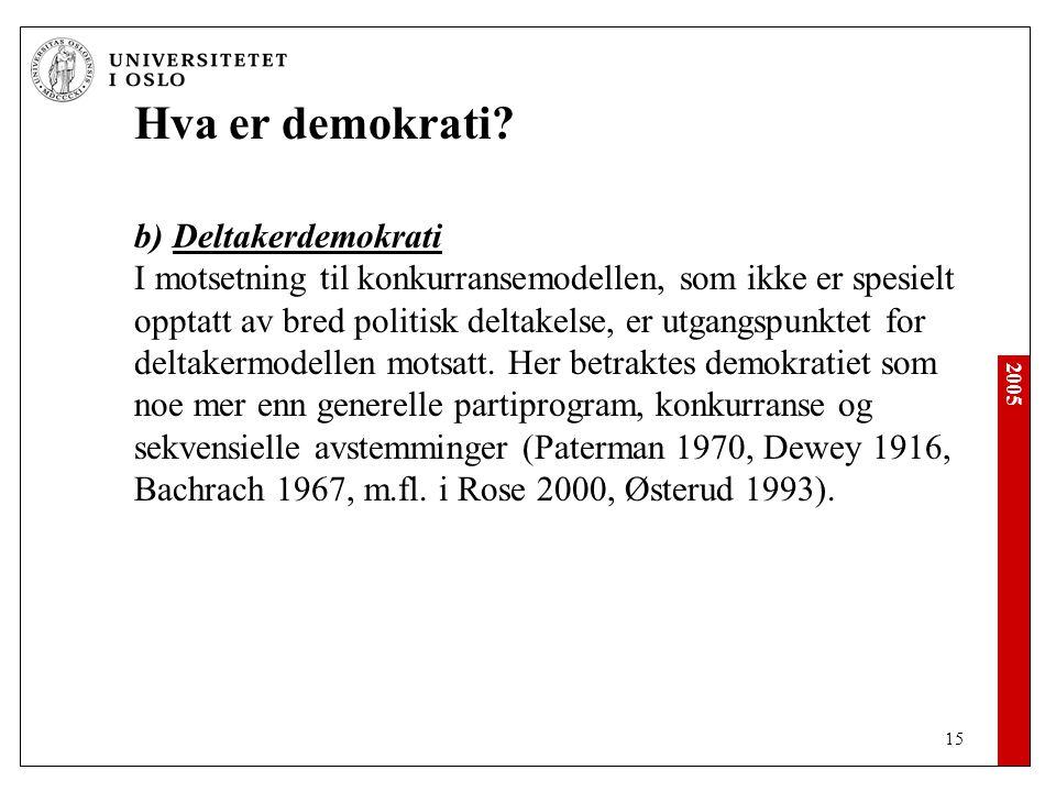 2005 15 Hva er demokrati.