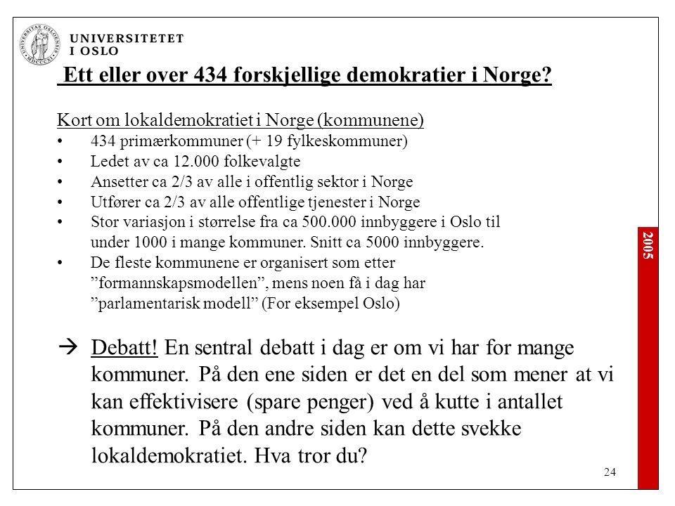 2005 24 Ett eller over 434 forskjellige demokratier i Norge.